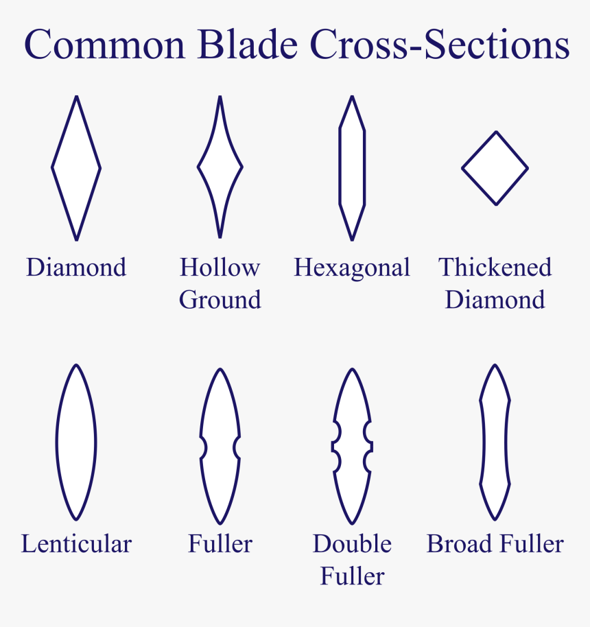 Diamond Cross Section Sword, HD Png Download, Free Download