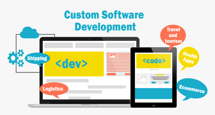 Custom Software Development Images Png, Transparent Png, Free Download