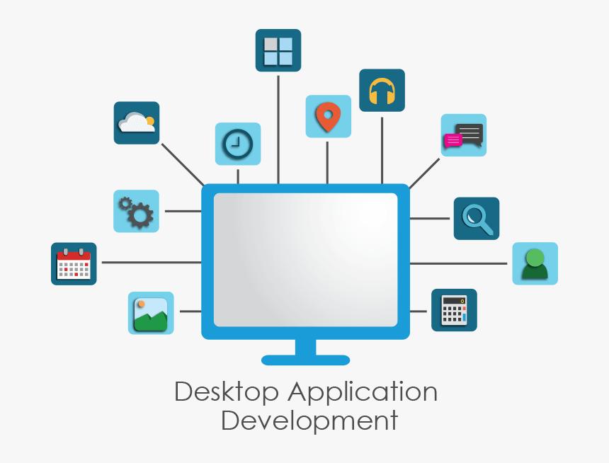Desktop Application Development, Desktop App Development, - Desktop Application Development, HD Png Download, Free Download
