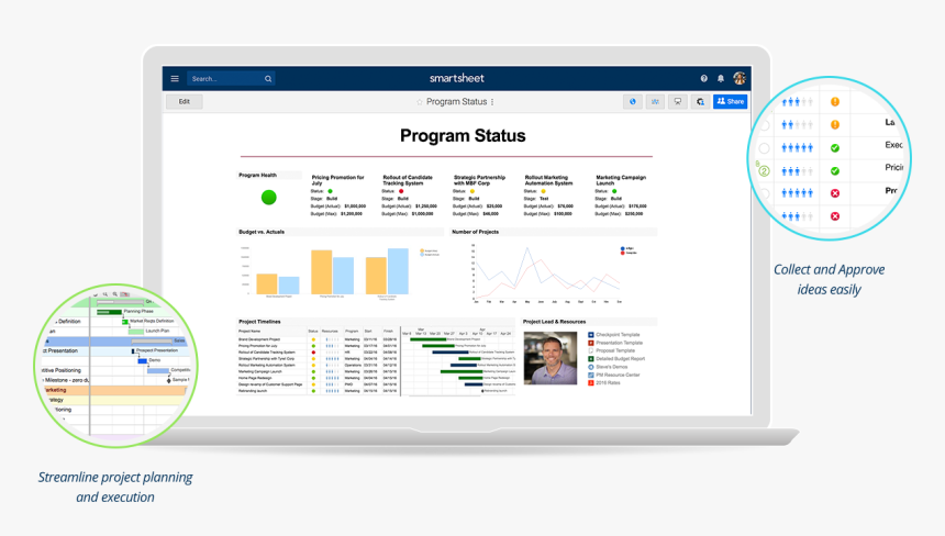 Operate Your Business Solution Spotlight - Smartsheet Advanced Features, HD Png Download, Free Download