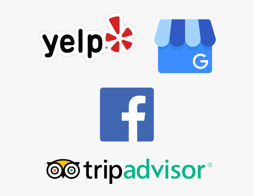 Get Reviews On Yelp, Google, Facebook And Tripadvisor - Facebook Google And Tripadvisor, HD Png Download, Free Download