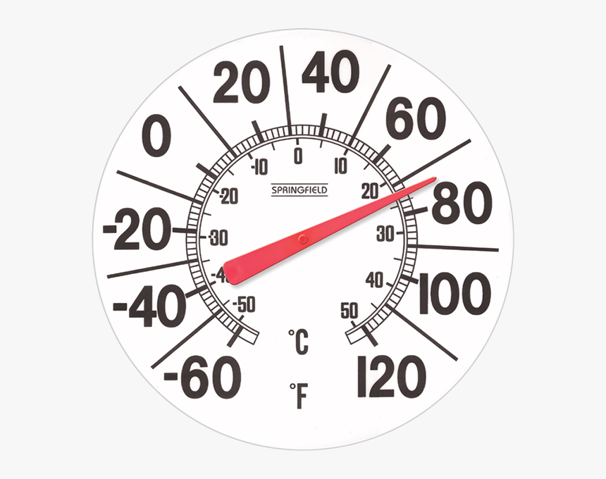 12 Inch Big And Bold Outdoor Patio Thermometer - Bright Angel Trail, HD Png Download, Free Download