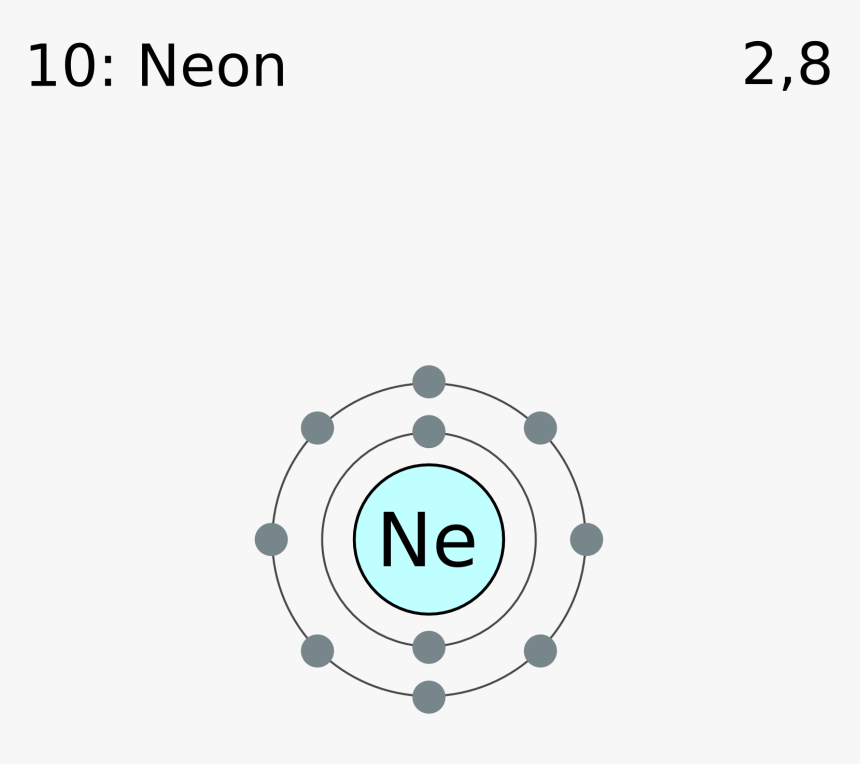 Electron Shell 010 Neon - Neon Electron Shell Diagram, HD Png Download, Free Download