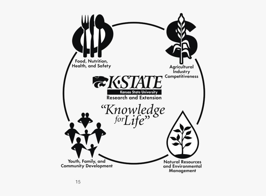 Kansas State University, HD Png Download, Free Download