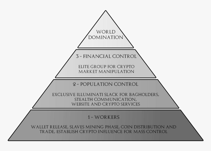 Transparent Illuminati Png - Triangle, Png Download, Free Download