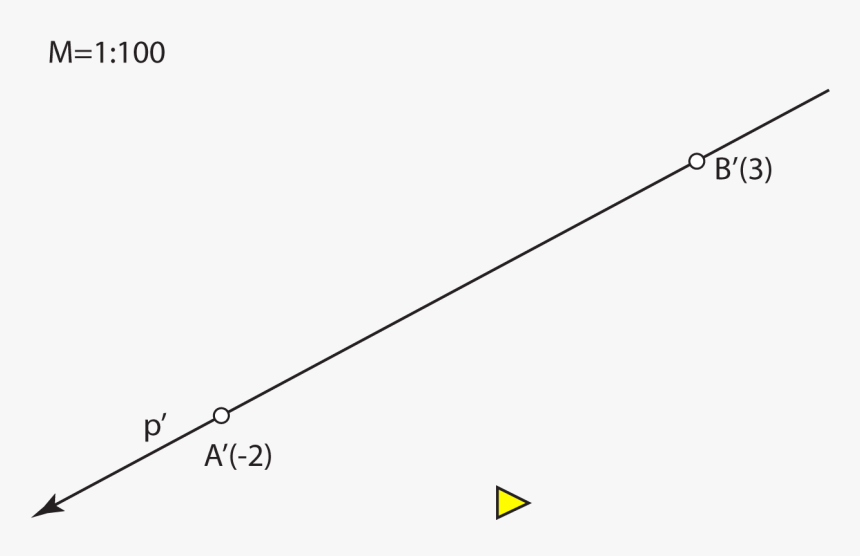 The Position Of Two Straight Lines - Plot, HD Png Download, Free Download