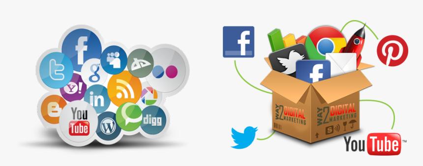 Digital Marketing In Online - Social Media Marketing Banner, HD Png Download, Free Download