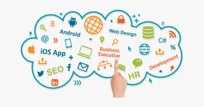 Webdeign Company India - Web Site Company Developed Png Images Hd, Transparent Png, Free Download