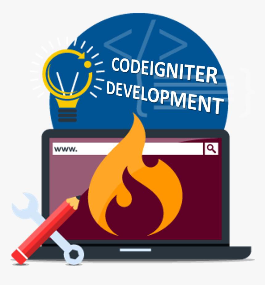 Best Codeigniter Website Development India - Php Development, HD Png Download, Free Download