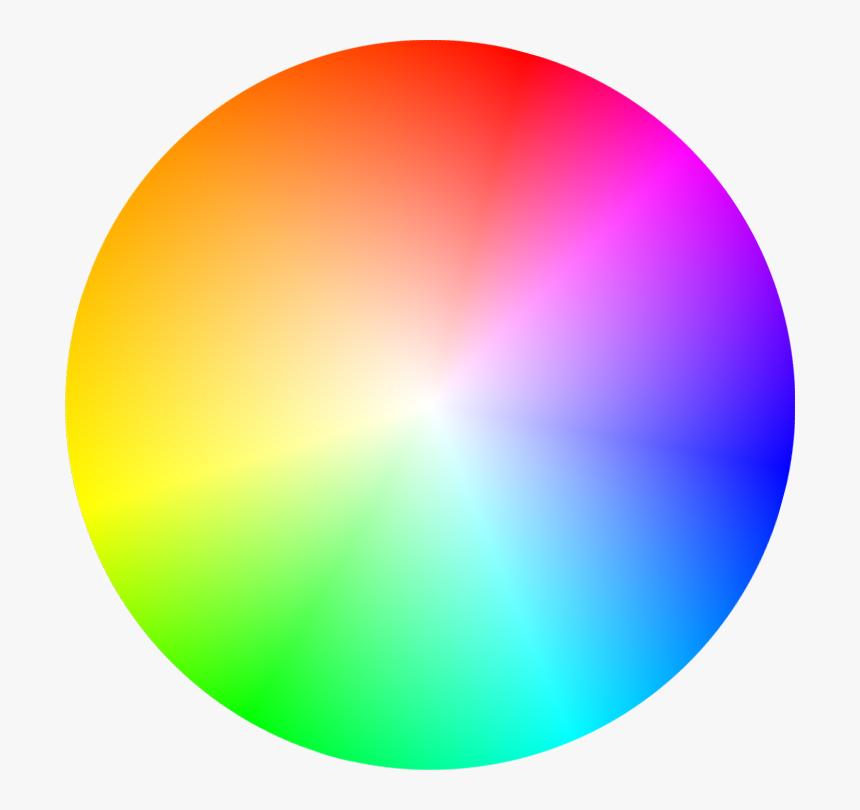 Fortnite Color Correction Transparent Color Correction Png Color Wheel Color Grading Png Download Kindpng
