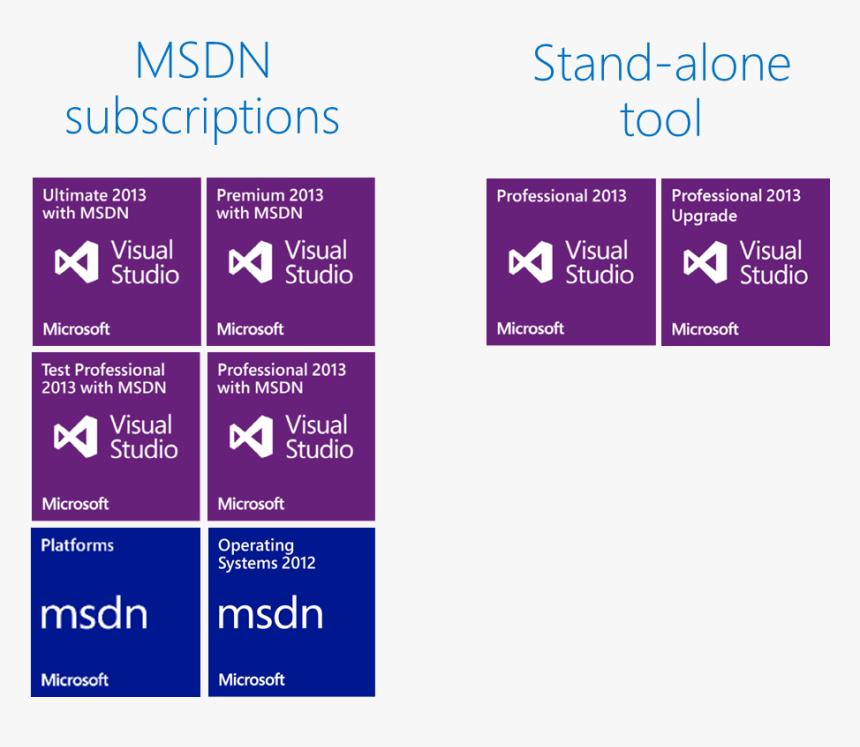 Msdn Options - Microsoft Visual Studio 2013 Edition, HD Png Download, Free Download
