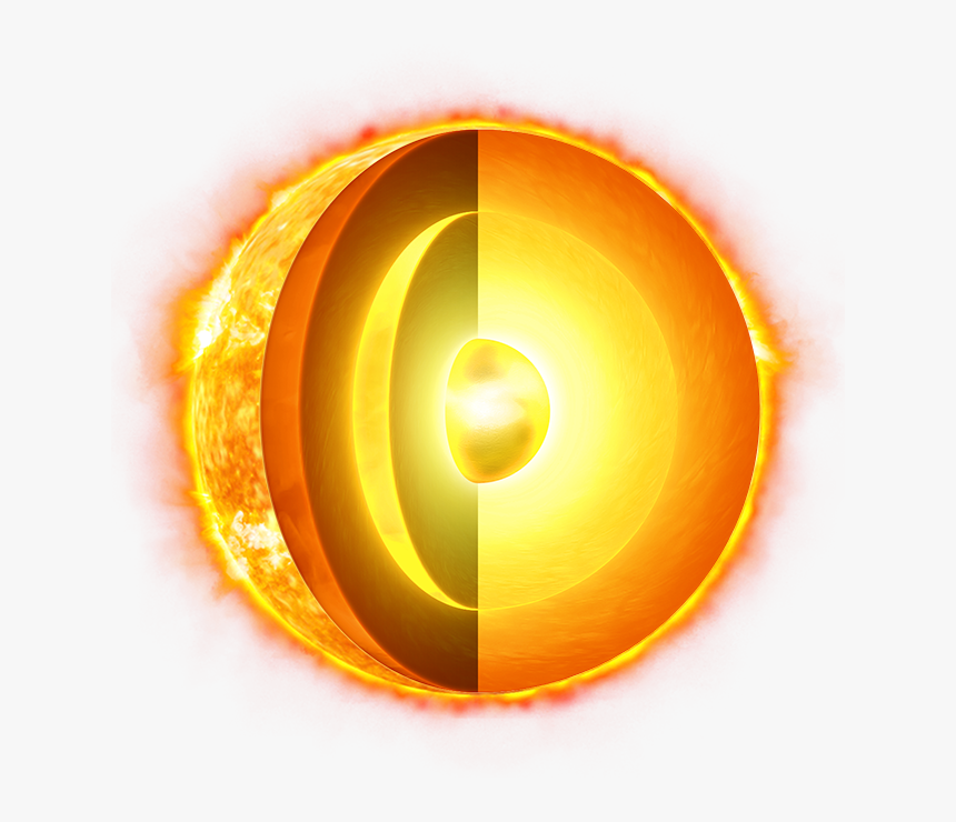 Transparent Background Realistic Sun Png, Png Download, Free Download