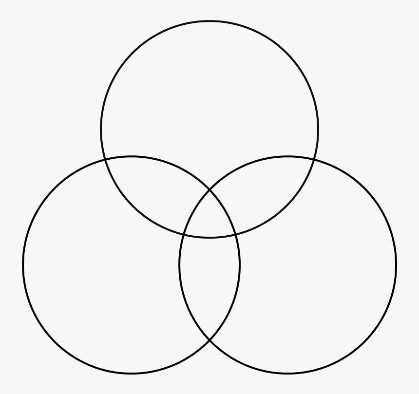 Triple Venn Diagram Png, Transparent Png, Free Download