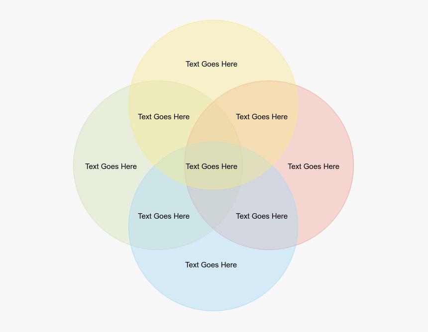 4-circle - Venn Diagram Racism Homophobia, HD Png Download, Free Download