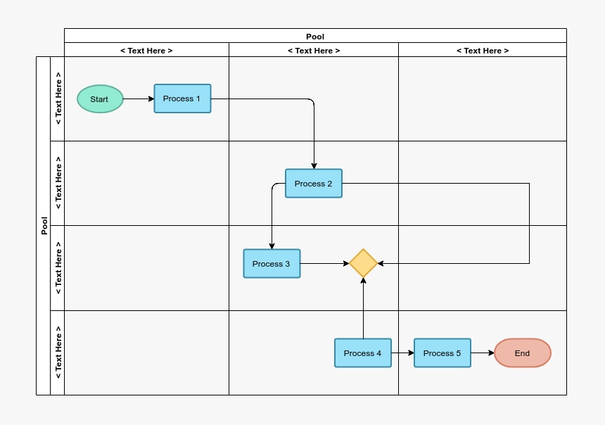 Vertical Cross-functional Flowchart Template - Cross Functional Flowchart  Examples, HD Png Download - kindpng