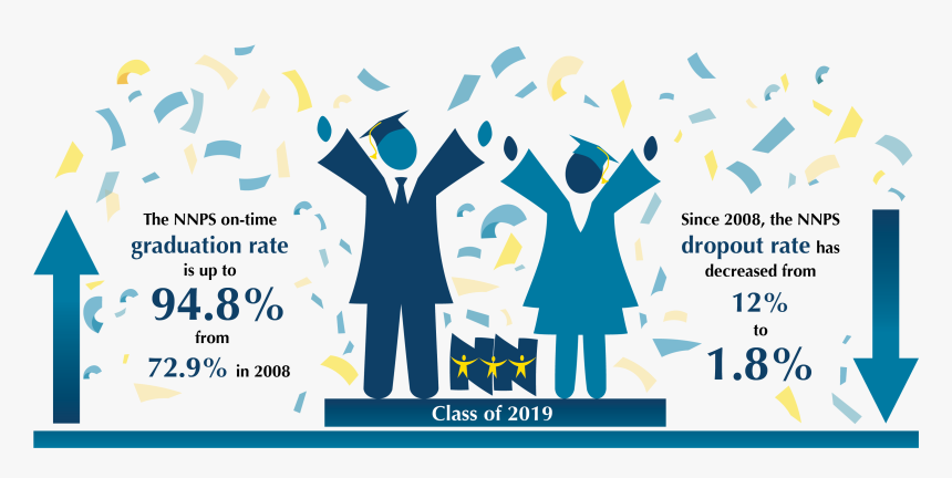 Us Graduation Rates 2018 High School, HD Png Download, Free Download
