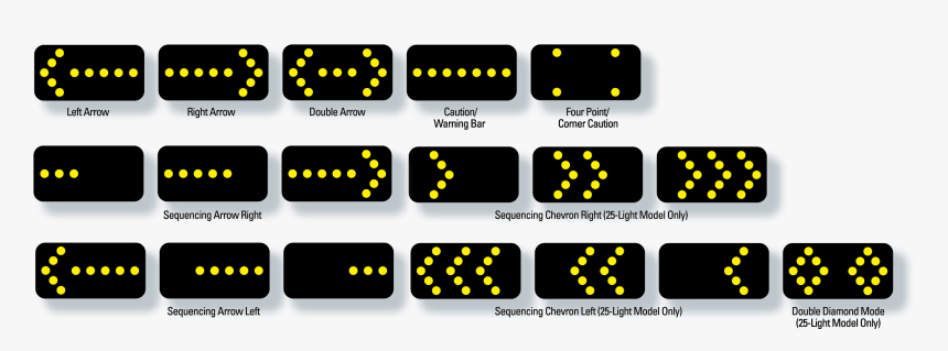 Configurations Arrowmaster - Arrow Board, HD Png Download, Free Download