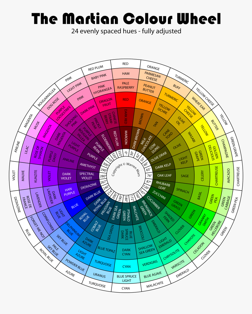 Color Wheel Png, Transparent Png, Free Download
