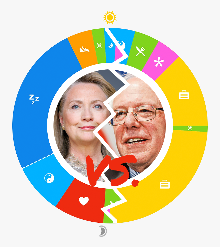 Hillary Face Png, Transparent Png, Free Download