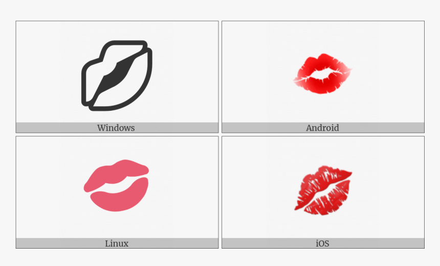 Kiss Mark On Various Operating Systems, HD Png Download, Free Download
