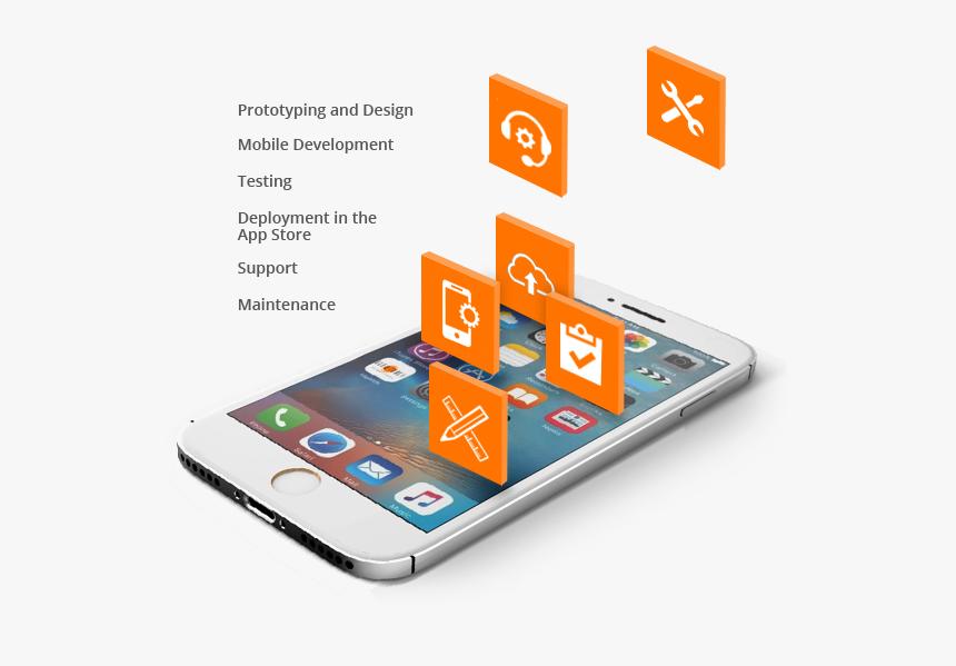Enterprise Mobile App - Mobile App Maintenance Png, Transparent Png, Free Download
