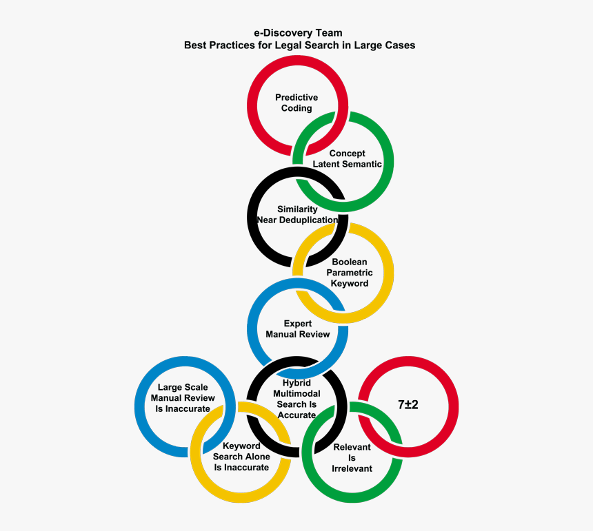 What Do The Olympic Rings Represent - Ancient Olympic Games Symbol, HD Png Download, Free Download