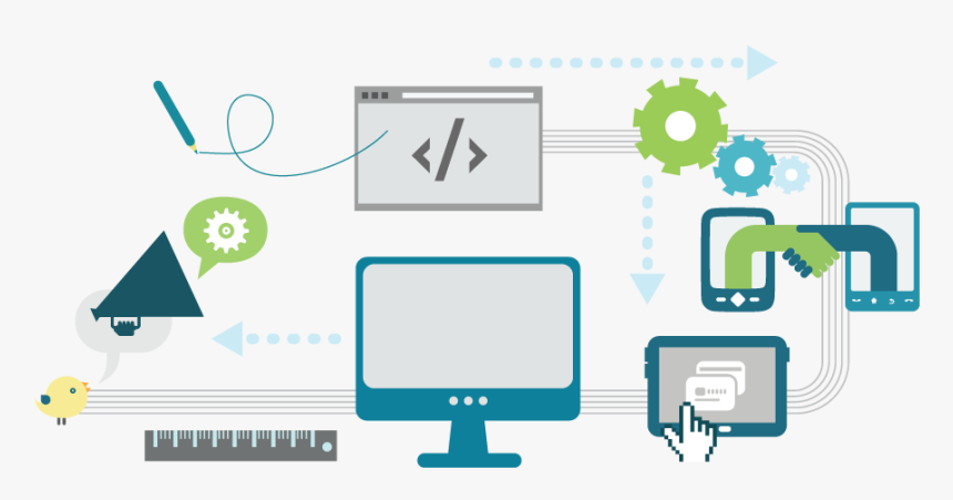 Custom Web Development Services, HD Png Download, Free Download
