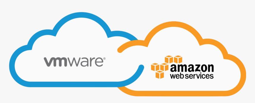 Vmware Cloud On Aws Png Transparent Png Kindpng