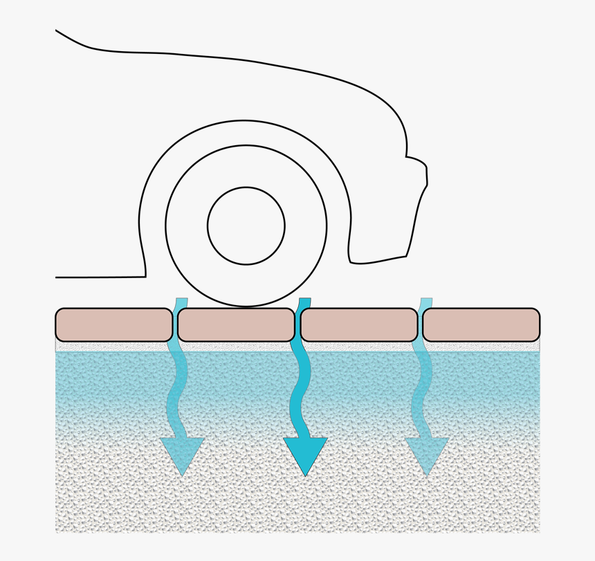 Permeable Pavement Icon, HD Png Download, Free Download