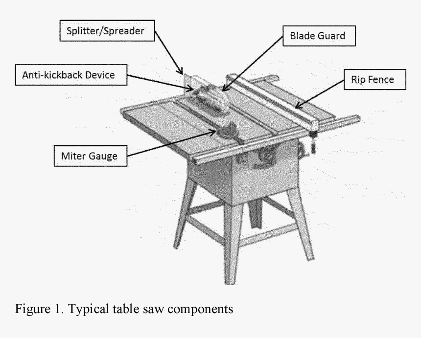 Sawstop Table Saw Diagram, HD Png Download - kindpngkindpng