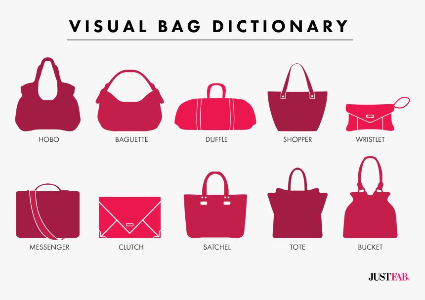 Handbag Styles, HD Png Download, Free Download
