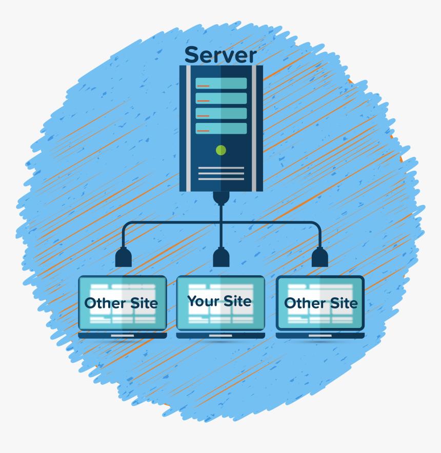 как поставить на хостинг сервер для css
