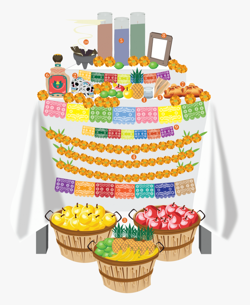Day Of The Dead Food Clipart, HD Png Download, Free Download