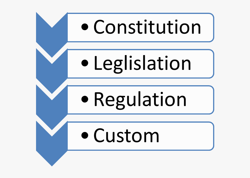 Which Means Cases Are Decided Individually By Looking - Mexican Legal System, HD Png Download, Free Download