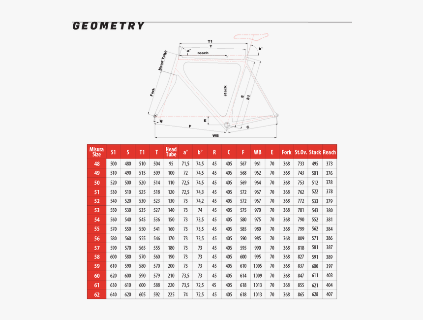 Laser Mia Frameset - Cinelli Experience Speciale Geometry, HD Png Download, Free Download