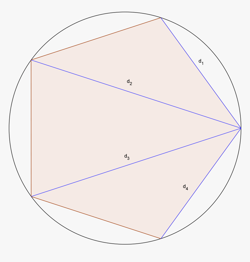 Polygon - Circle - Parallel, HD Png Download, Free Download
