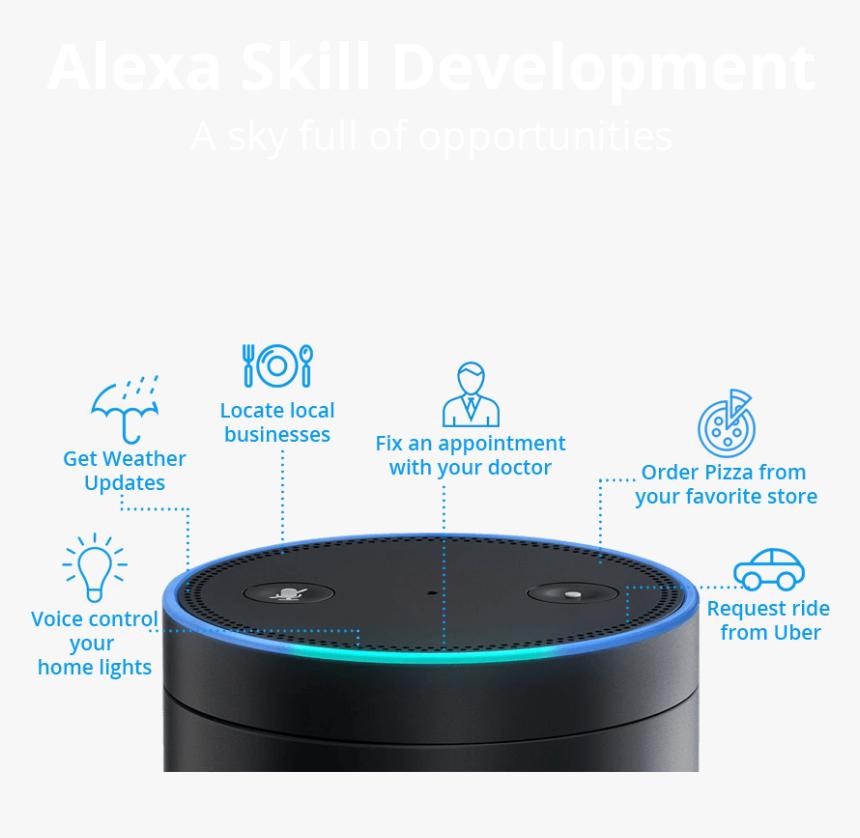 Alexa Skill Development, HD Png Download, Free Download