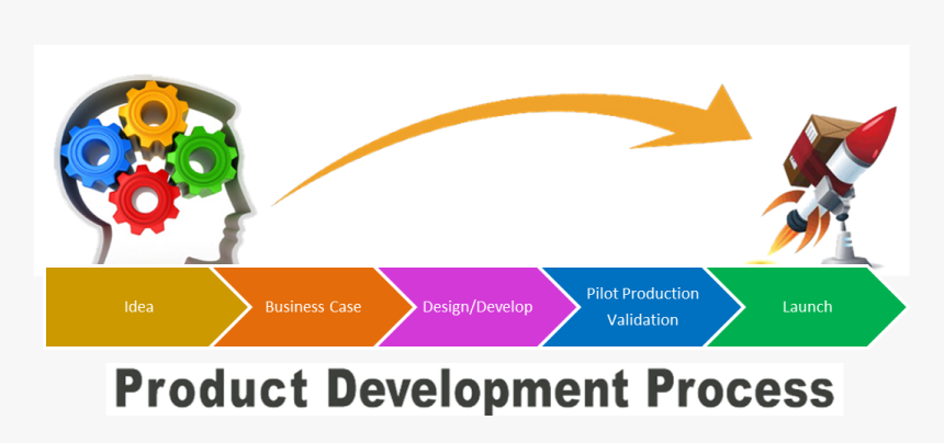 New Product Development Process Icon, HD Png Download, Free Download