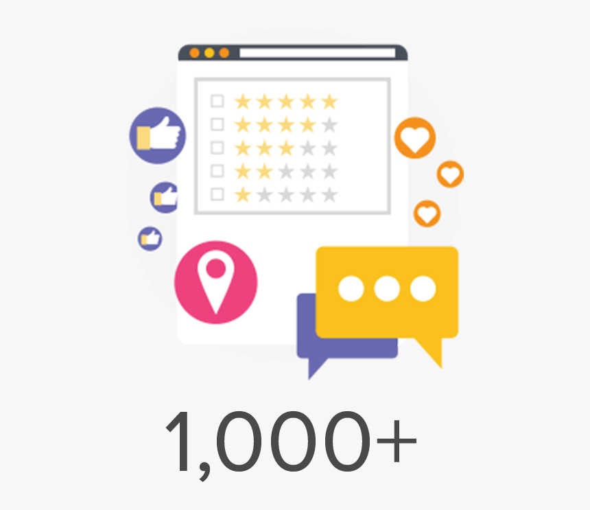 Developing 1,000 New-product Insights, HD Png Download, Free Download