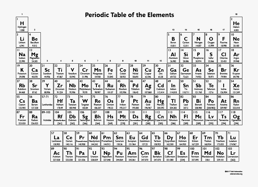 This is an image of Printable Periotic Table intended for middle school