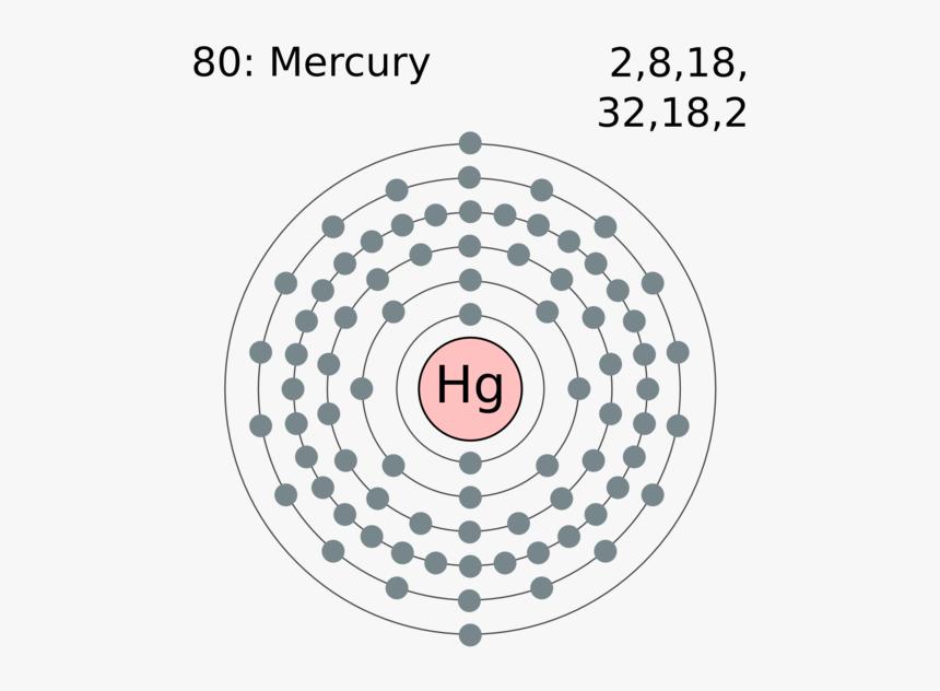 Bohr Model Of Gold, HD Png Download - kindpngkindpng