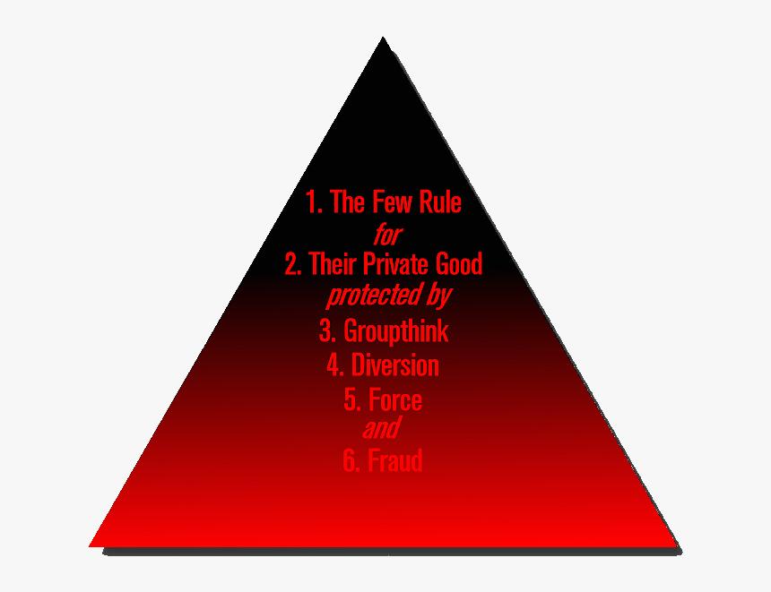 Illuminati Triangle, HD Png Download, Free Download