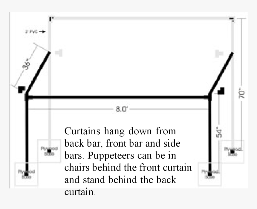 Build A Portable Puppet Stage, HD Png Download, Free Download