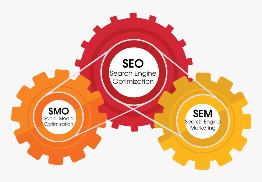 Search Engine Optimization - Search Engine Optimization Png, Transparent Png, Free Download