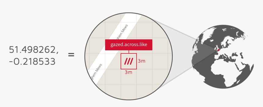 What3words Converter - 3 Words, HD Png Download, Free Download