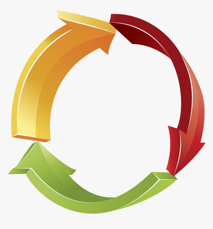 Transparent Circle Arrow Png - Cycle Arrow Gif Transparent, Png Download, Free Download