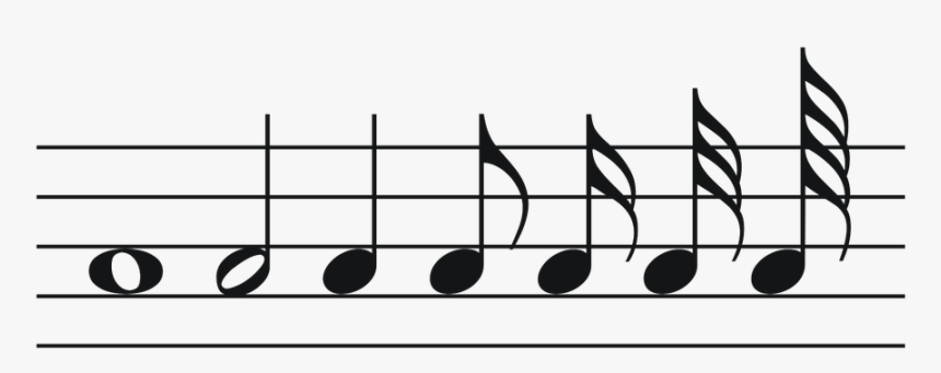 Music Notes, Png, Music, Melody, Range - Music Notes Longest To Shortest, Transparent Png, Free Download