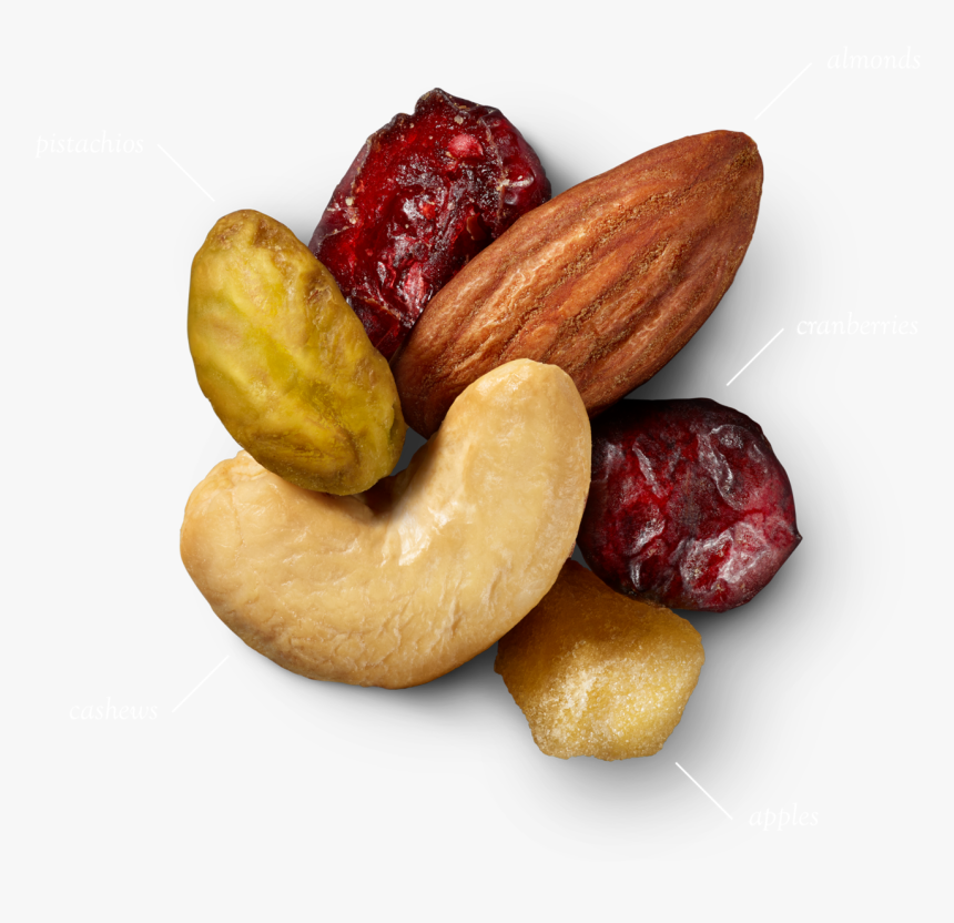 Very Small Thumbnail - Trail Mix Brands, HD Png Download, Free Download