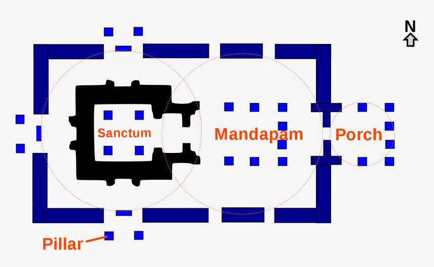 Pillar Drawing Temple Indian Clip Art Free Download - Hindu Temple Plan, HD Png Download, Free Download