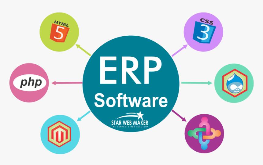 School Erp Software Design, HD Png Download, Free Download